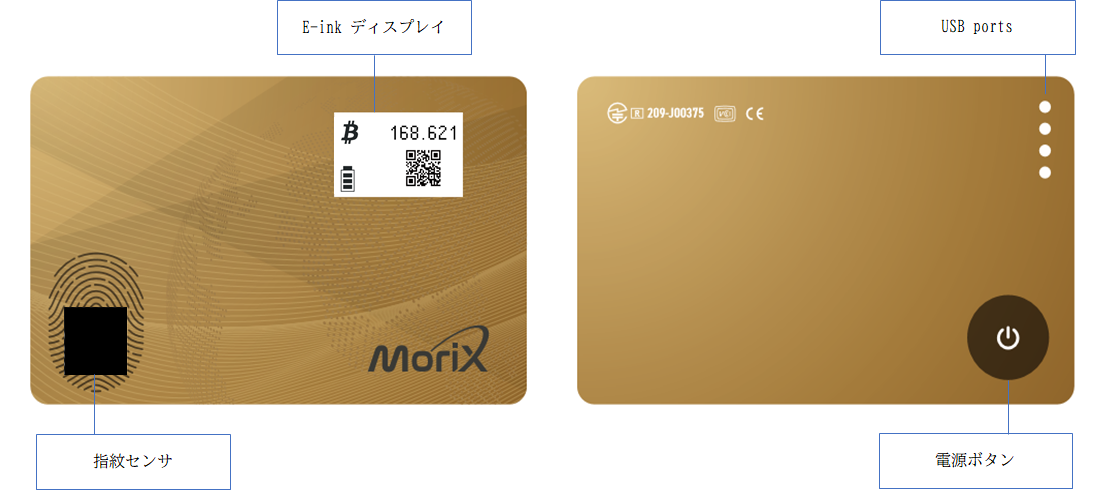 MoriX launches 'hardware wallet' with fingerprint authentication.